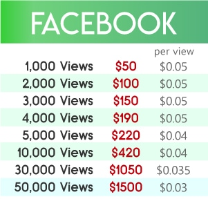 Facebook Video Views 影片播放